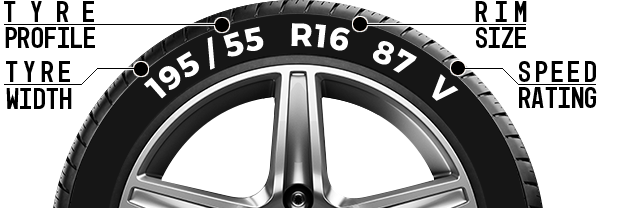 Tyre size and spec information image - Tyres Pewsey - Order Tyres